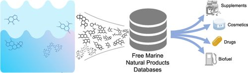 Free Marine Natural Products Databases for Biotechnology and Bioengineering